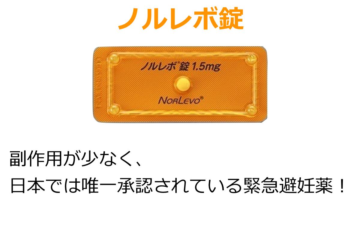 日本承認のノルレボ錠
